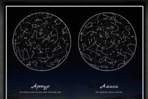 Звёздная карта годовщины свадьбы